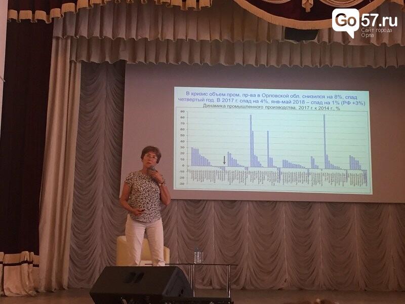 Профессор Наталья Зубаревич рассказала о будущем Орловской области, фото-5